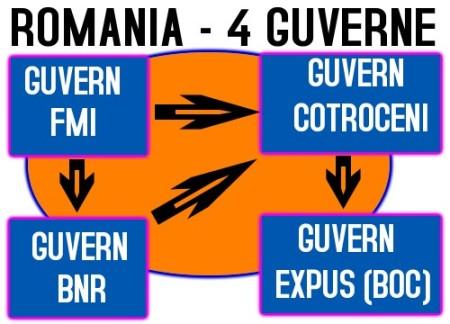 cele patru guverne ale romaniei